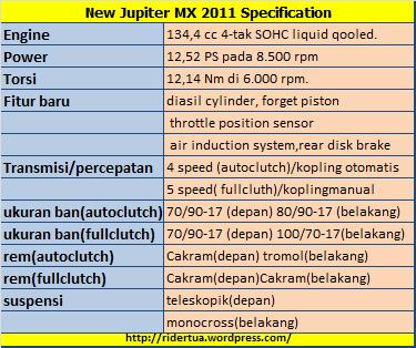 new jupiter