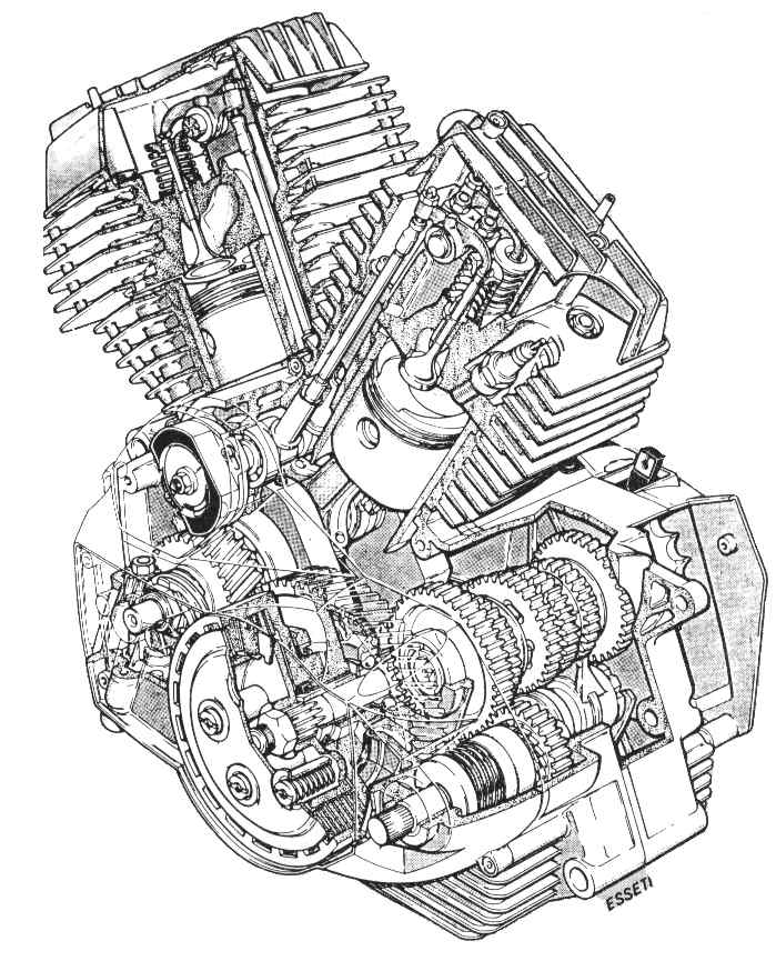 V Twin Vs Paralel Twin Engine