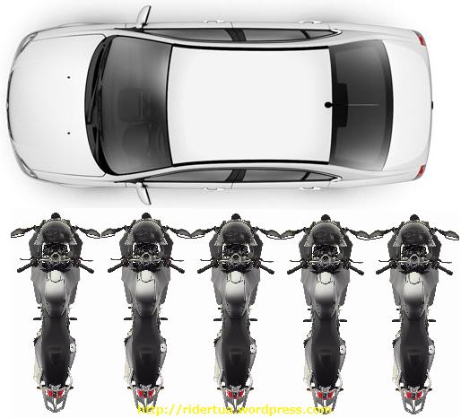 Motor Vs Mobil