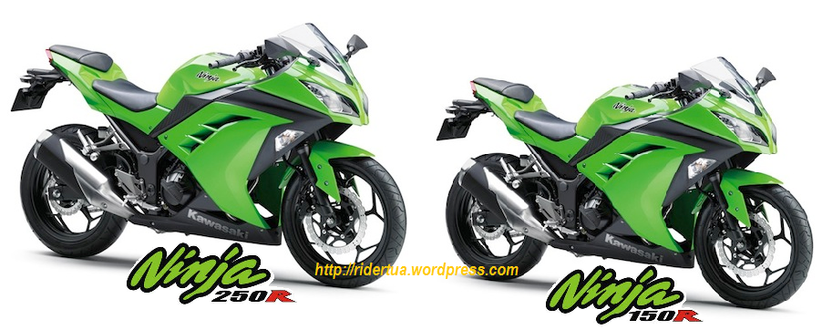 All New Kawasaki Ninja 150 R …WOW jilid 2 Donggg!!??