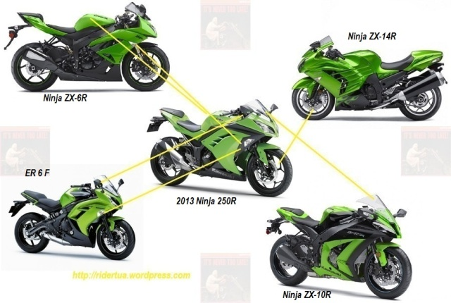 evolusi 2013 new ninja 250R(1)