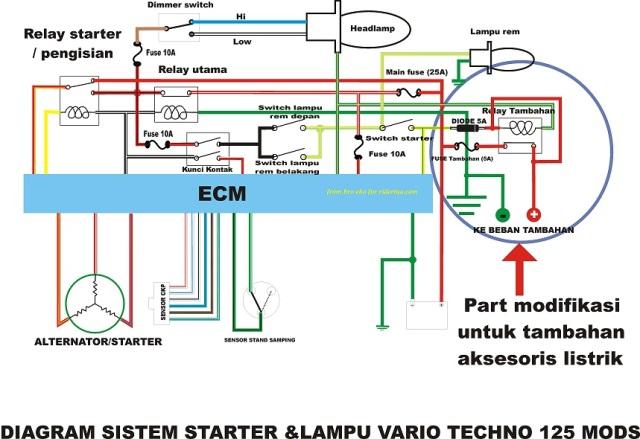 Honda Xrm 125 Wiring Diagram from ridertua.files.wordpress.com