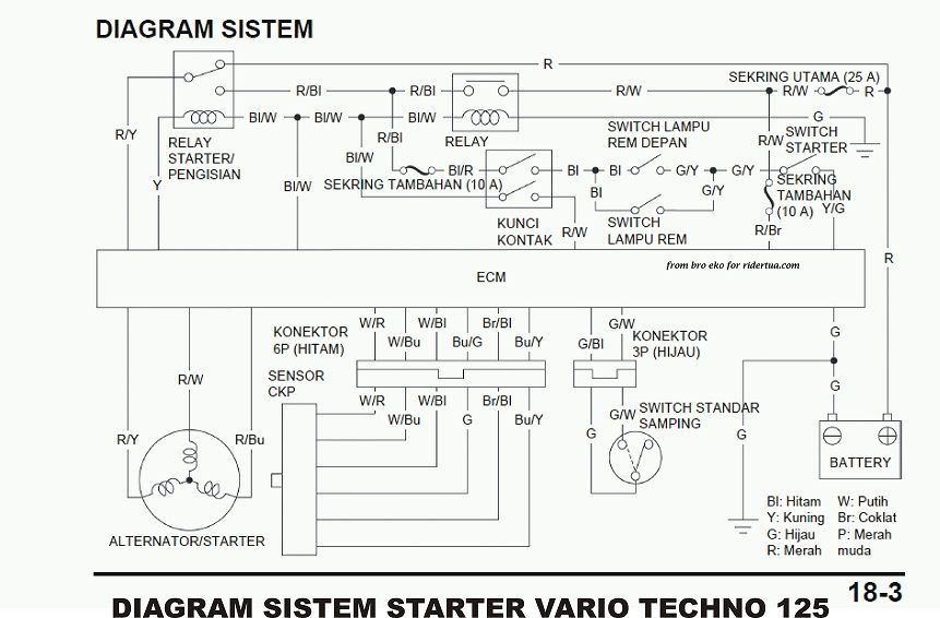 Yamaha Alarm Diagram