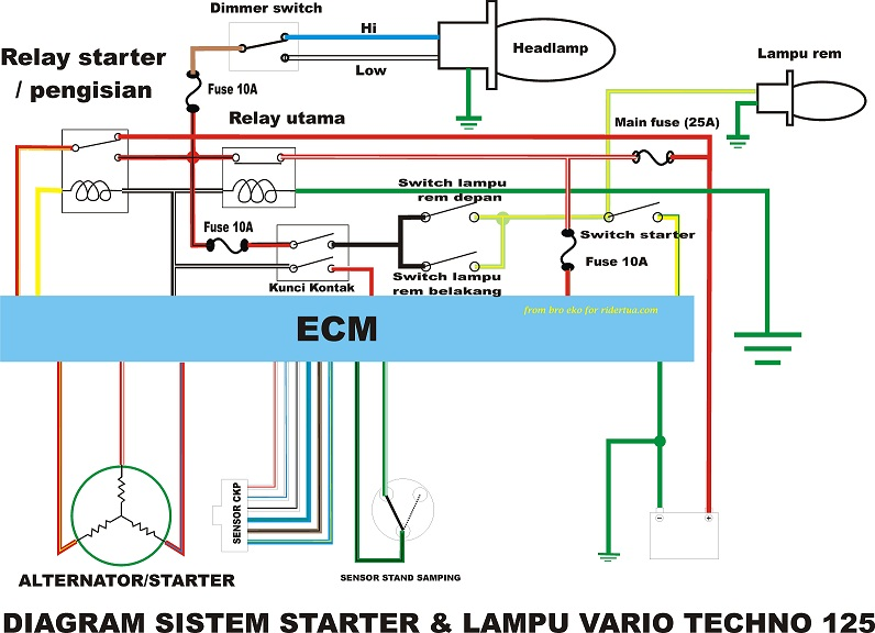 Wiring Diagrams Honda 125 Wiring Diagram Wiring Diagram Vario 125 ...