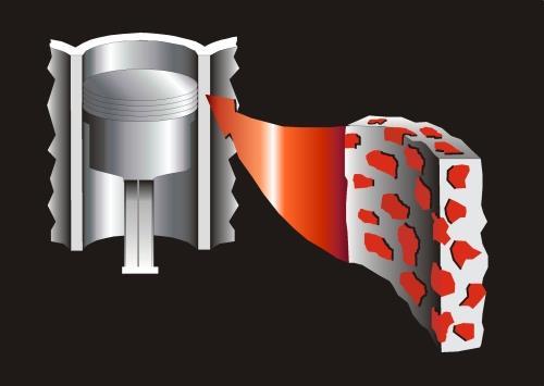 aluminium silicon alloy