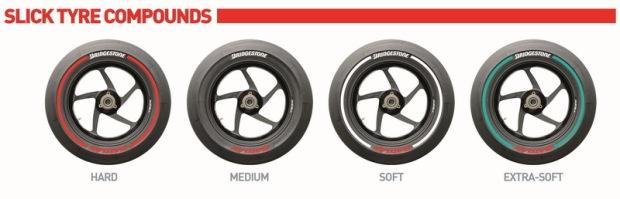 MotoGP - Bridgestone BATTLAX MotoGP slick tyre colour scheme