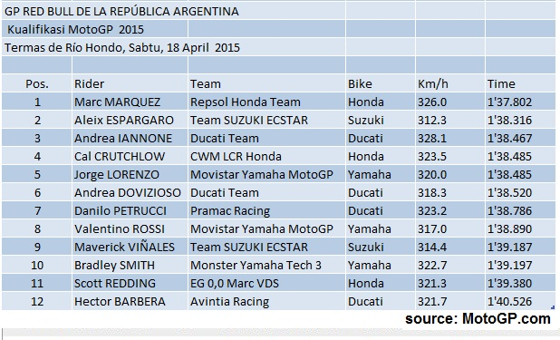 Kualifikasi Argentina 2015
