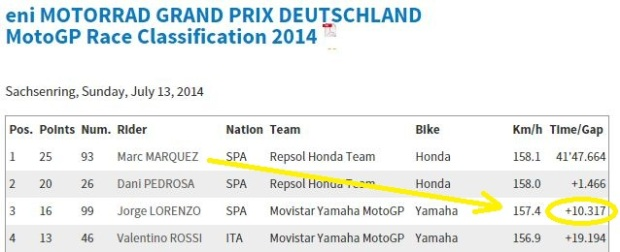 Sachsenring2014